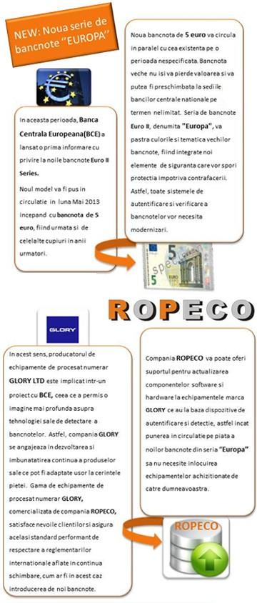 image-new-euro